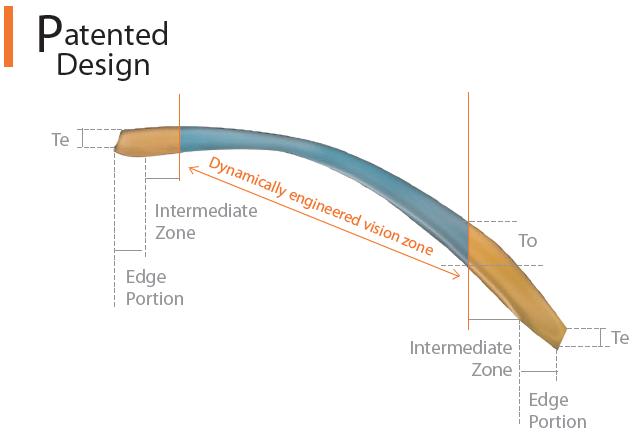 patented-design-updated